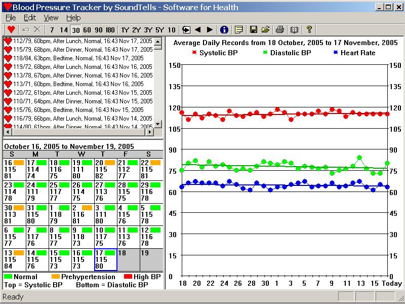 blood pressure recording charts