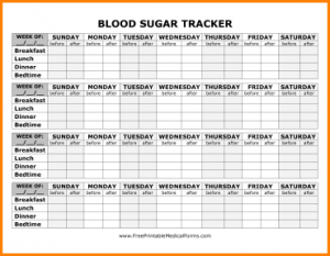 blood sugar chart pdf blood sugar chart pdf cfdeeabacbff