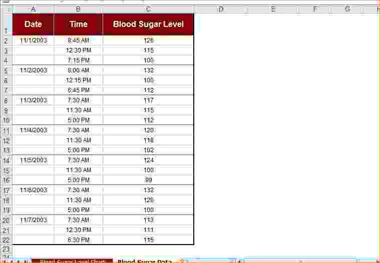 blood sugar chart pdf