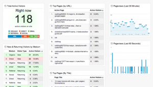 brand strategy template realtime overview dashboard blog full