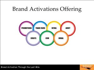 brand strategy template wings brand activations p ltd