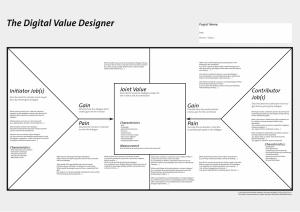 branding strategy template digital value designer