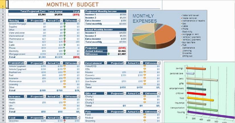 budget calendar template