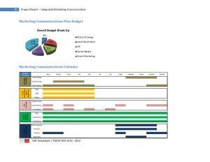 budget calendar template integrated marketing plan