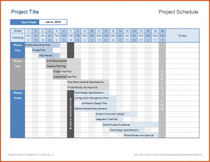 budget planner templates excel project schedule template