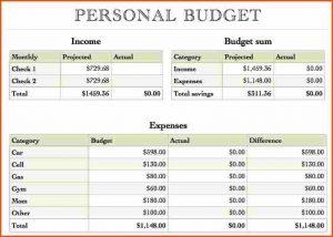 budget planner templates financial budget template