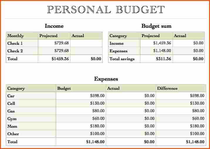budget planner templates