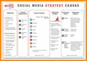 budget proposal sample social media plan sample social media marketing plan template glgnif