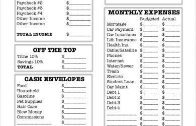 budget worksheet pdf basic zero based budget worksheet template download