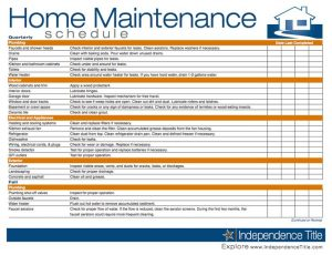 building maintenance checklist bbcbbabcd home maintenance schedule chore list
