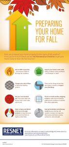 building maintenance checklist september infographic ov