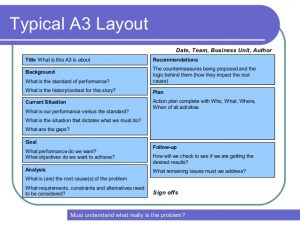 business action plan template a management method presentation