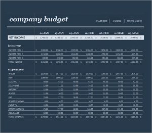 business budget template business budget planning template
