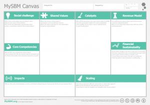 business canvas template canvas mysbm