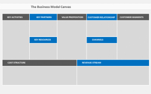 business canvas template slide