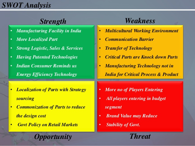 business case analysis example