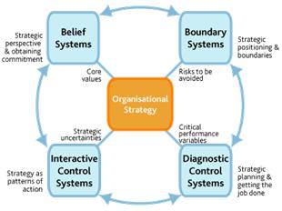 business development plan