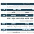 business development plan template strategy framework