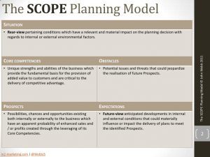 business development plan template the scope planning model