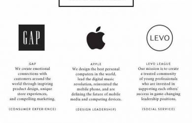 business mission statement examples companies mission statement examples