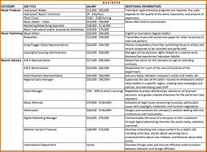 business report format business report format business report writing format pdf