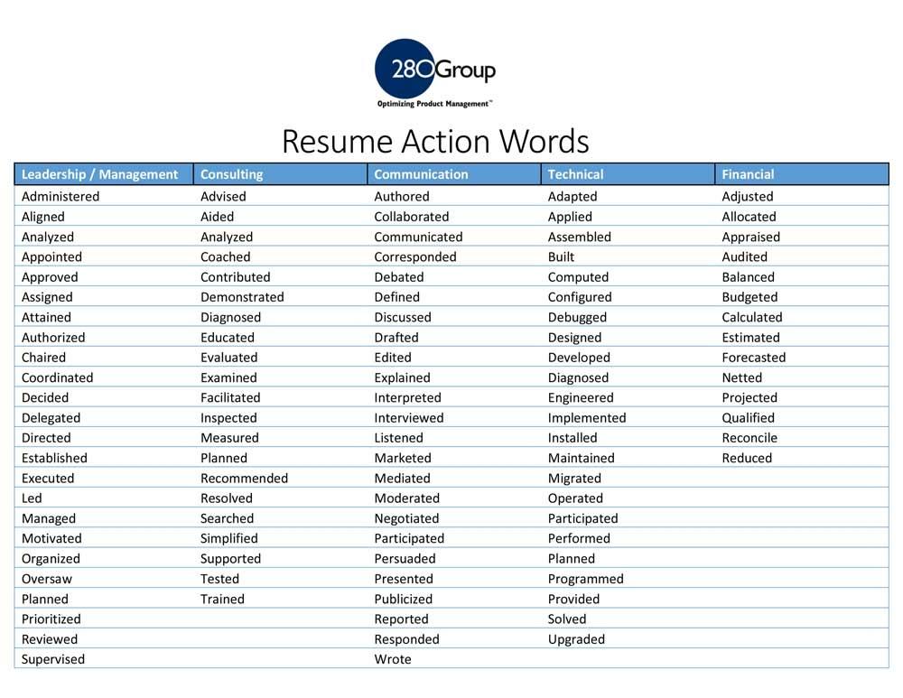 call center resume sample