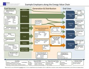 career development plan example energy employers map fall