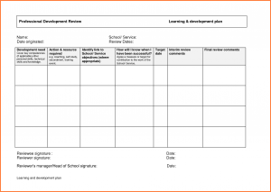 career development plan example personal development plan template