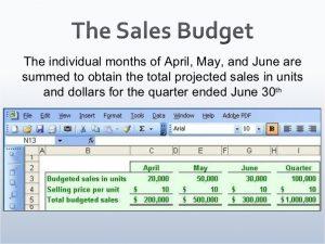 cash budget example budget preparation