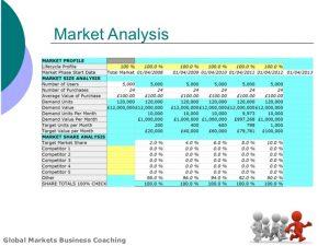 cash budget example global markets business plan template