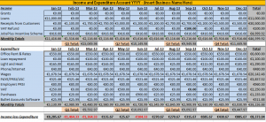 cash budget example income and expenditure account sample