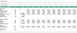 cash flow analysis template irr fcff