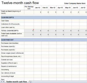 cash flow statement template excel month cash flow statement excel template