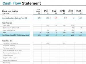 cash flow statement template excel cash flow statement office templates