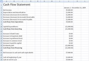cash flow statement template excel cash flow excel template