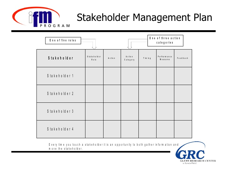 change management plan example