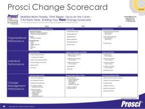 change management plan template prosci change scorecard tcb change management