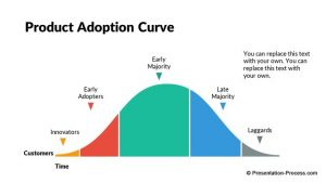 change management plan templates pptx flat design life cycle