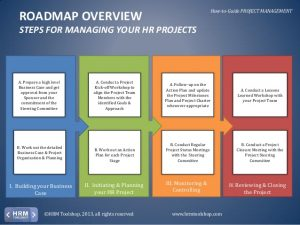 change management plan templates project management how to manage your hr projects efficiently and effectively in your organization a manual