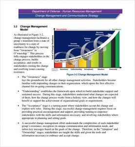 change management planning template hr change management plan template