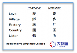 chinese alphabets in english chinese traditional simplified