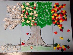 christmas tree printable seasons preschool activities and crafts