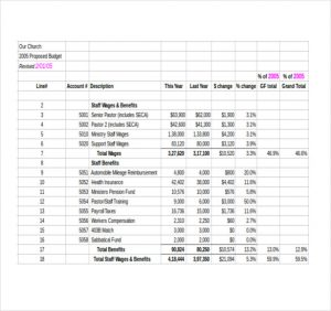 church budget template church budget spreadsheet excel download