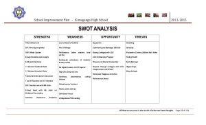 classroom management plan examples school improvement plan