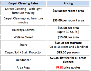 cleaning services price list template carpet cleaning rates