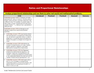 common core lesson plan template gr math example