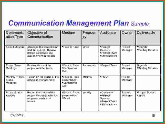 communication plan example