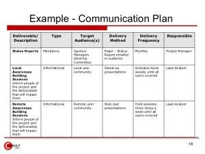 communication plan example stakeholder communication