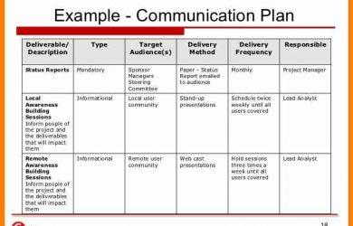communication plan template internal communications plan template stakeholder communication cb