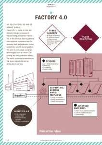 company flow chart industry the new industrial revolution think act